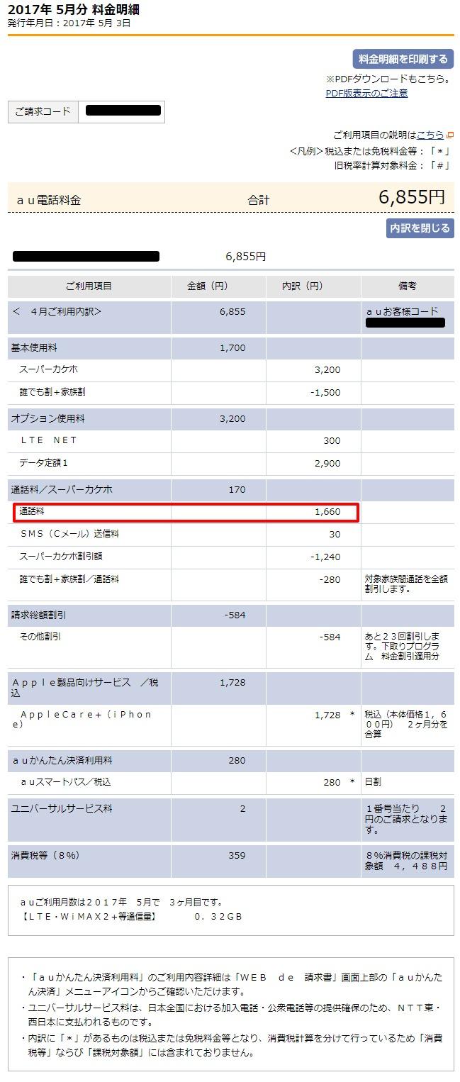 格安SIMはお得か?現在契約中のauとAsahiネットのANSIMの料金を比較してみた。